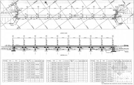 [PDF]国外9x20m简支梁铁路桥全套施工图(48页 英文)