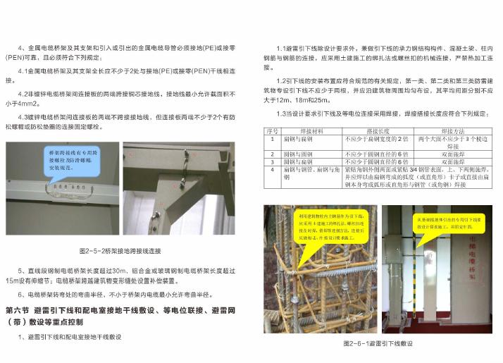 建筑机电安装工程质量标准化实施指南