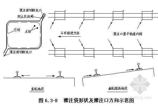 [江苏]高速铁路工程铺轨施工方案