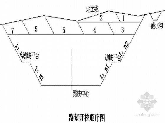 [贵州]高速公路工程高边坡施工专项方案