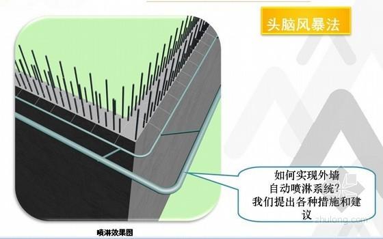 [QC成果]地下室外墙养护新工艺方法研究