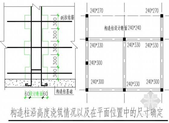混凝土及钢筋混凝土工程定额工程量计算讲稿