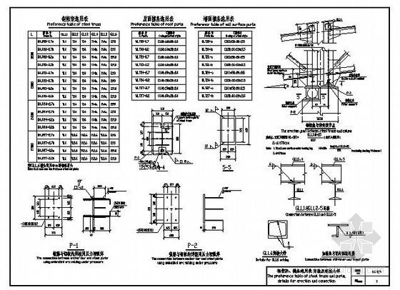 某钢桁架、檩条选用表,安装及连接大样