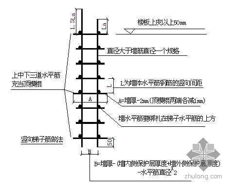 [包头]高层住宅钢筋工程专项施工方案