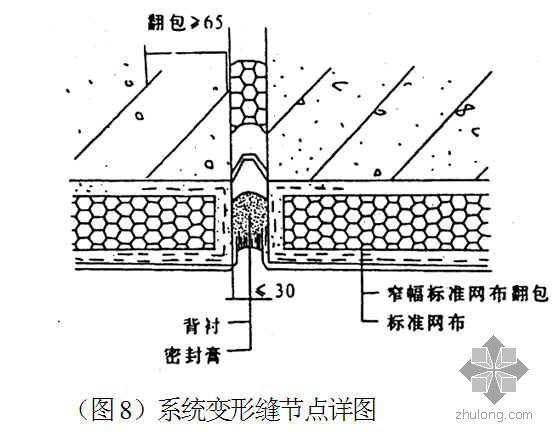 天津某配套项目涂料饰面外墙外保温施工工艺