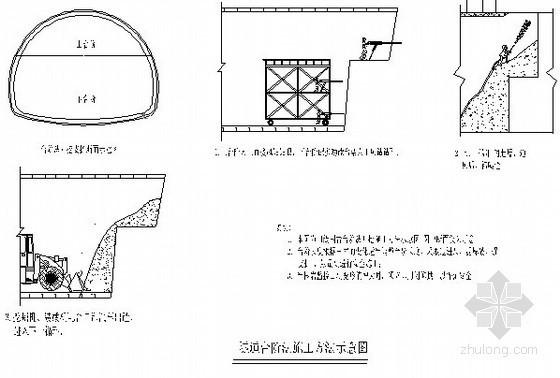 [河南]长大黄土隧道工程施工方案(CRD法 CD法 台阶法)