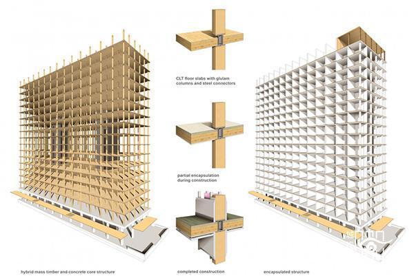 日本建筑公司大胆构想:在东京建70层木质摩天楼!