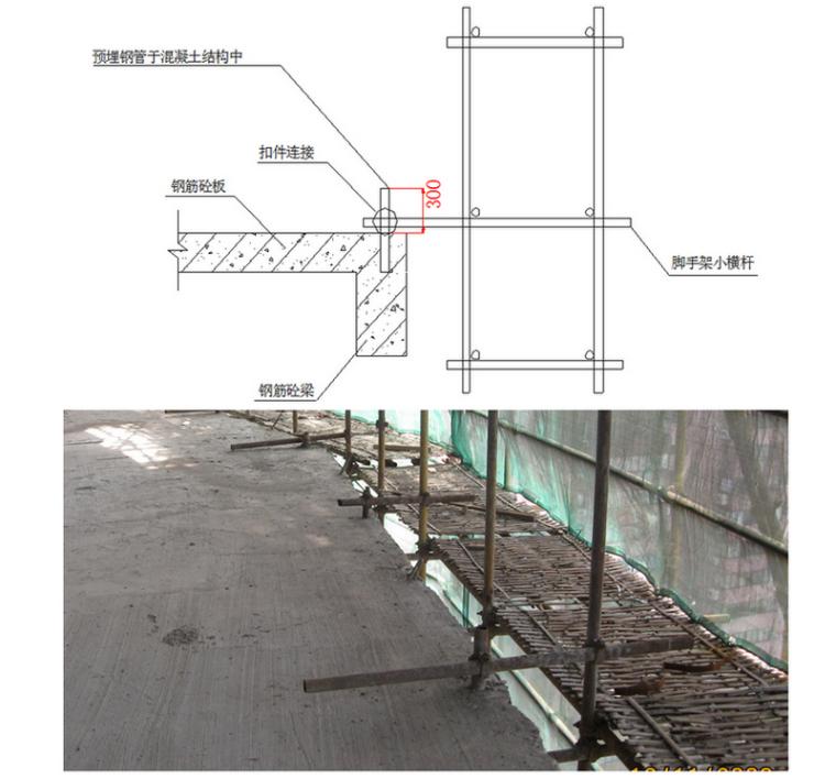[上海]住宅楼项目普通钢管悬挑脚手架施工方案