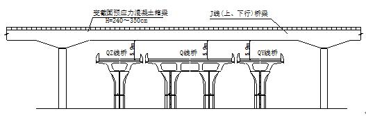 快速路互通立交桥项目施工组织设计(158页)_3