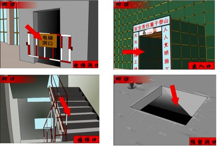 建筑集团公司安全教育培训PPT(安全宣传漫画、安全事故案例)