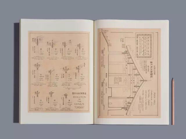 中西方建筑资料下载-梁思成手绘的中国建筑,每一根柱子都看得清清楚楚