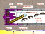城市轨道交通盾构施工技术简述(图文并茂共189页)