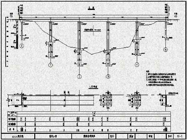 桥梁工程CAD制图识图方法(讲义总结100页)