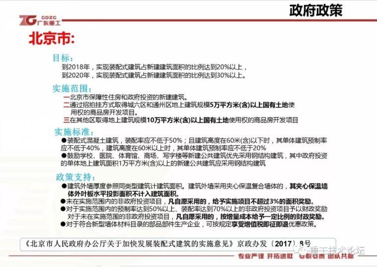 装配式建筑技术之②--国内应用现状PPT版_7
