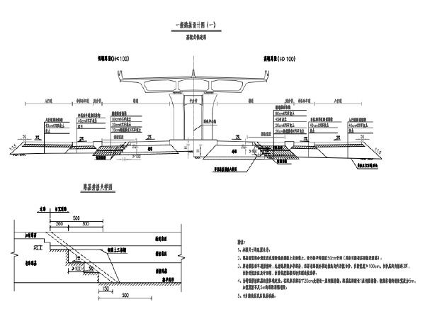 互通式高速公路施工图纸(共1847页)_3