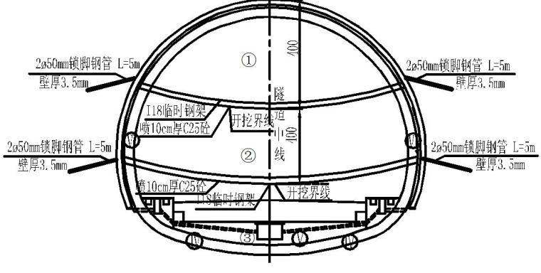 高速公路隧道工程作业指导书汇编(十一篇,114页)