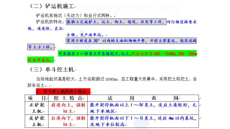 建筑工程施工技术大全(共93页,详细)