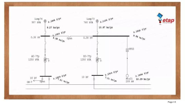 建筑电气设计常见问题分析_9