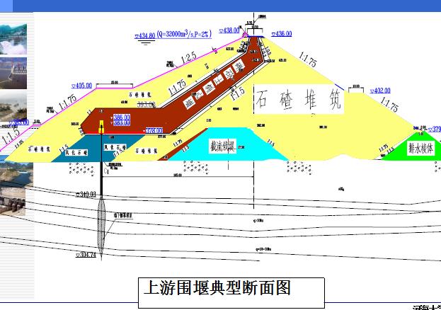 [全国]施工水流控制-围堰工程(共87页)