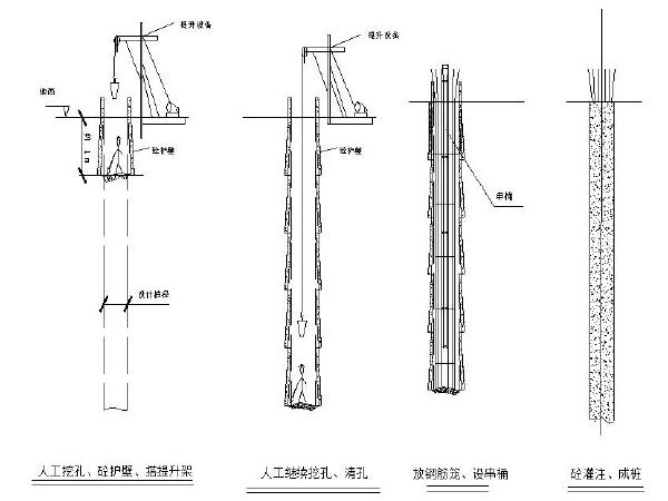 桥梁施工方案