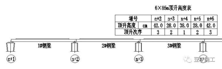 案例欣赏:港珠澳大桥8大关键施工技术_47