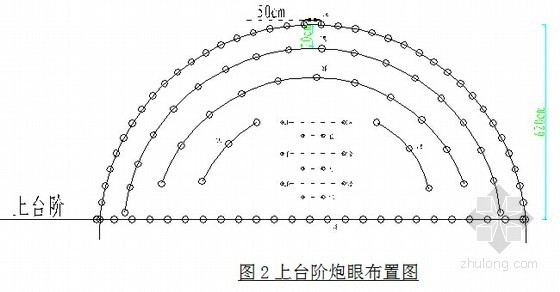 VA方案资料下载-[贵州]隧道煤系地层地段施工专项方案56页(上下台阶法)