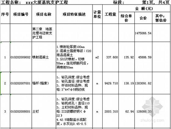 [广东]2015年大厦基坑支护工程预算书