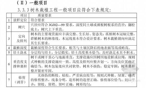 [山东]临沂市园林绿化工程技术管理手册(110页)