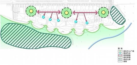 [浙江]现代风格多层旅游交通集散中心规划设计方案文本(两个方案)-现代风格多层旅游交通集散中心分析图