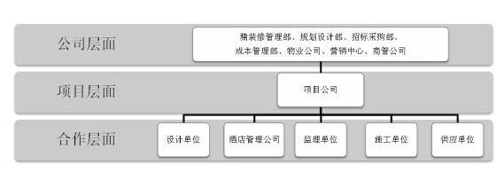 [全国]精装修工程质量管理办法(共73页)
