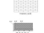 绿地住宅楼装饰施工方案