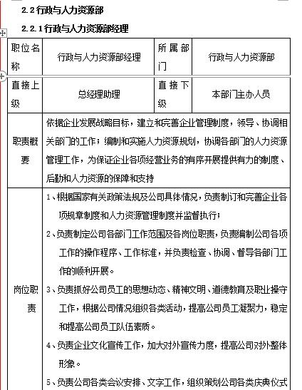 大型房地产公司组织管理手册_8