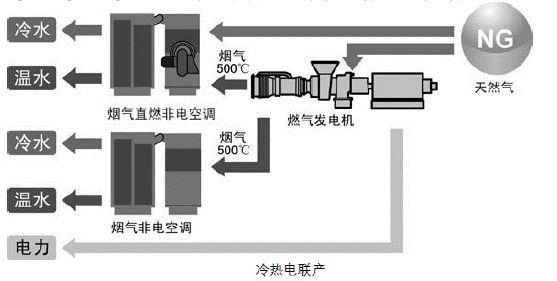 医院及手术室空调系统设计应用参考手册_27