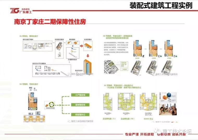 装配式建筑技术之②--国内应用现状PPT版_58