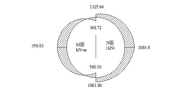盾构法施工毕业设计(共170页)