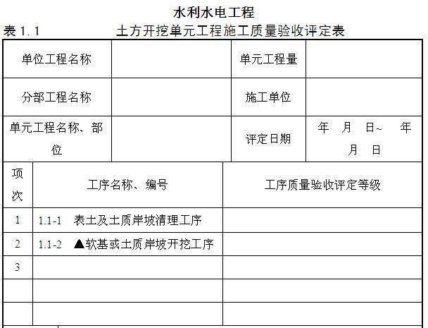 小型堤防工程施工监理实施细则(155页,图表丰富)_8