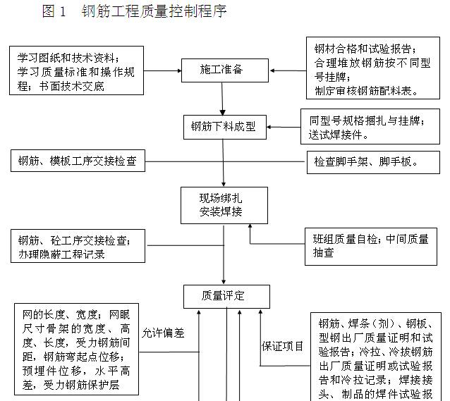 [甘肃]公路隧道工程实施性施工组织设计(388页,图文丰富)_5