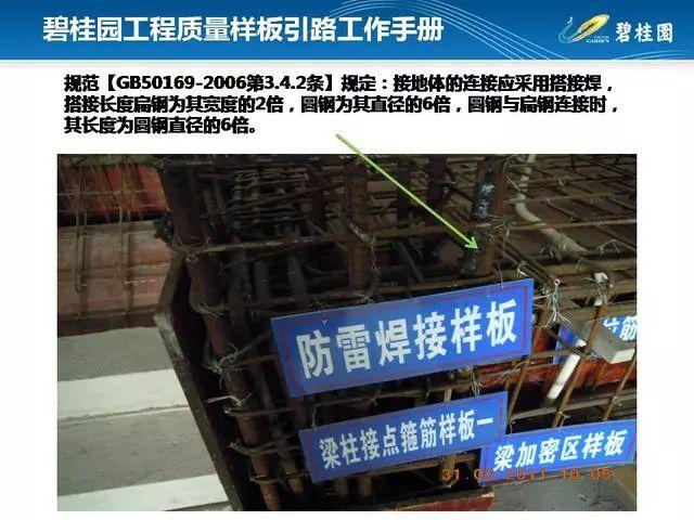 碧桂园工程质量样板引路工作手册,附件可下载!_20