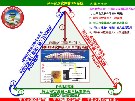 """BIM技术应用与产业协同创新""高级研修班(第五期)"