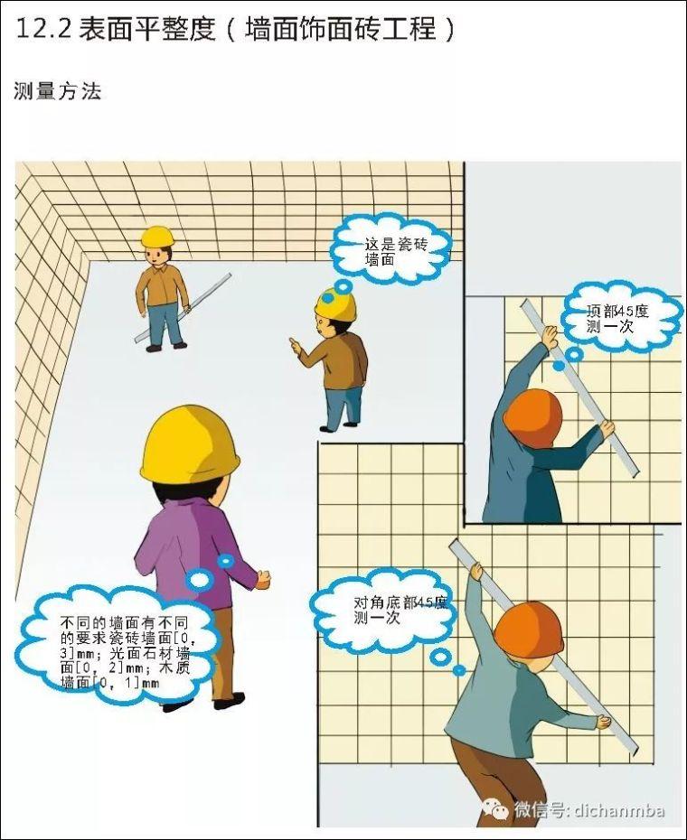 详解在建工程实测实量可视化体系(全套),完美!!!!_99