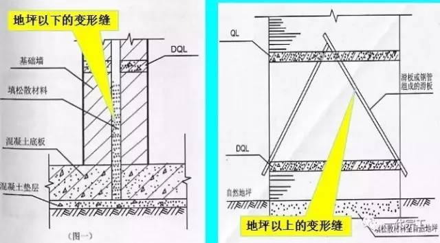 中建|混凝土结构工程施工质量标准作法,一般人我不告诉他!_22