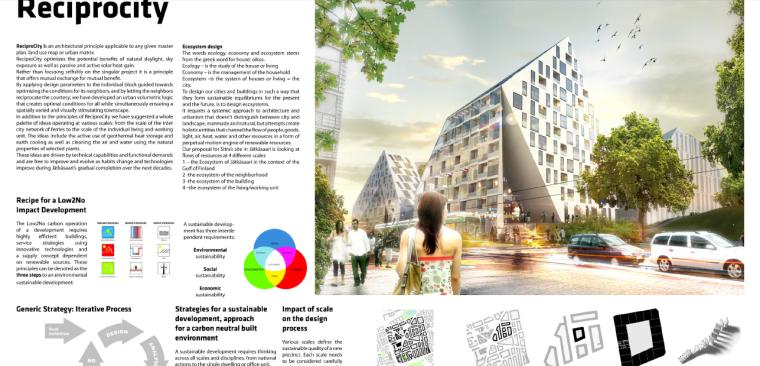 国外前沿建筑设计事务所竞标方案5组-Low2No Sustainable Development
