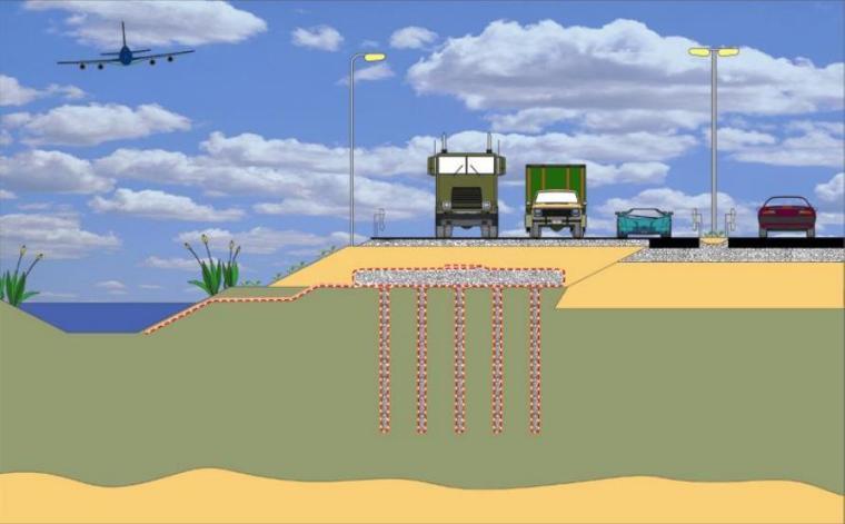 高速公路软土地基处理新技术课件PPT(87页)