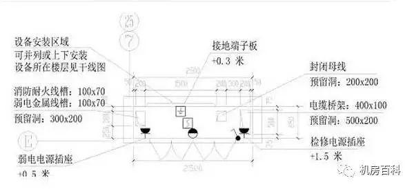住宅区供配电系统设计方案_21