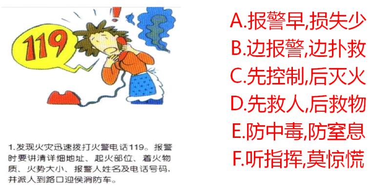 建筑工程施工现场消防安全培训讲义PPT(94页)