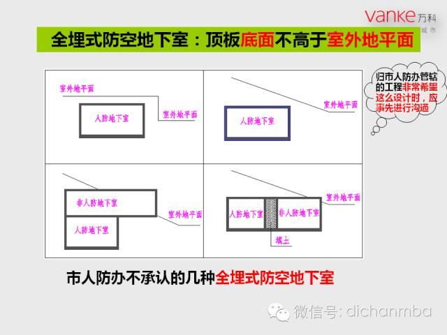 万科房地产施工图设计指导解读(含建筑、结构、地下人防等)_41