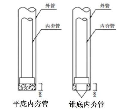沉管灌注桩施工方法讲解_5