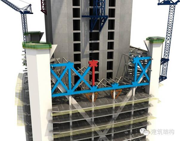 建筑结构丨超高层建筑钢结构施工流程三维效果图_6