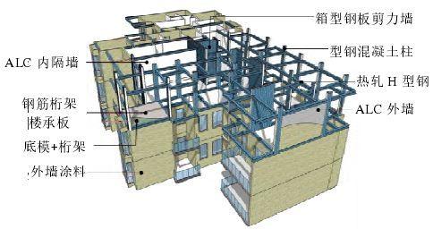 专家视角|预制装配式新型建造生产方式_9