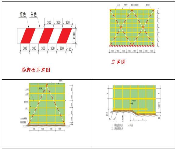 [赣州]住宅楼项目施工总承包管理实施规划(202页,图文丰富)_5